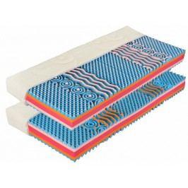 Matrace Color Visco Wellness 140x200 cm