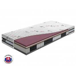 Taštičková matrace Benab Cosmonova S2000 195x80 cm (T4/T3)
